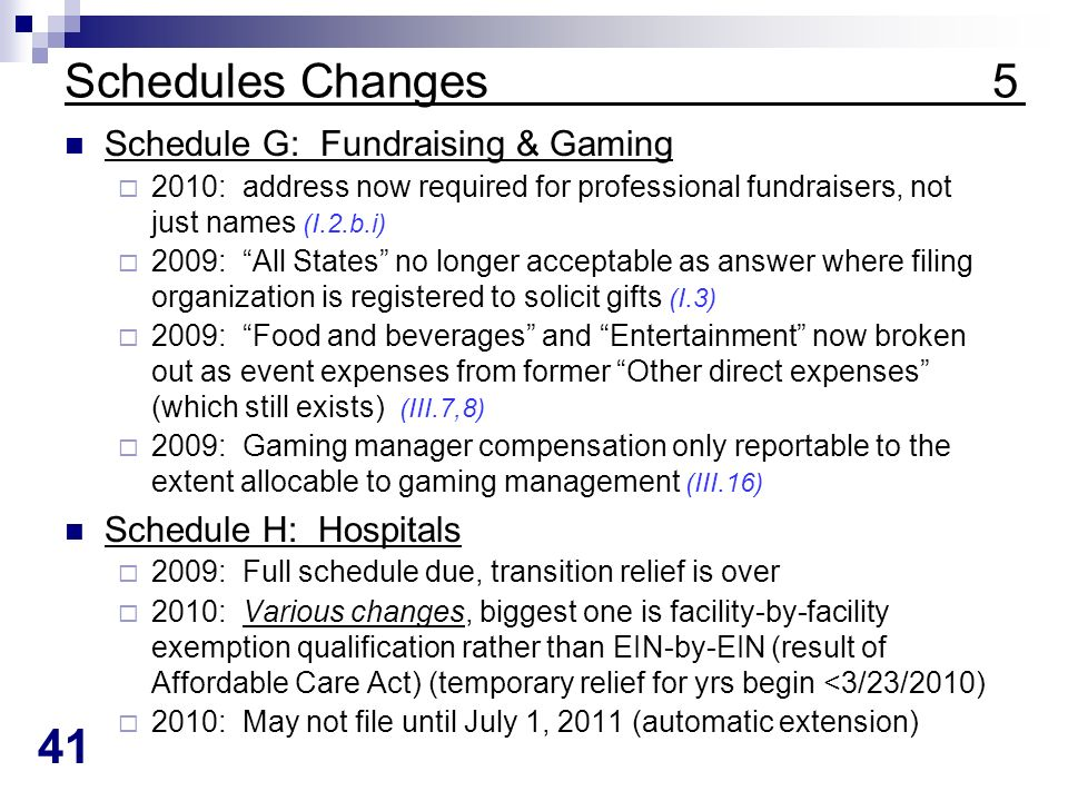 41 Schedules Changes 5 Schedule G: Fundraising & Gaming 2010: address now required for professional fundraisers, not just names (I.2.b.i) 2009: All States no longer acceptable as answer where filing organization is registered to solicit gifts (I.3) 2009: Food and beverages and Entertainment now broken out as event expenses from former Other direct expenses (which still exists) (III.7,8) 2009: Gaming manager compensation only reportable to the extent allocable to gaming management (III.16) Schedule H: Hospitals 2009: Full schedule due, transition relief is over 2010: Various changes, biggest one is facility-by-facility exemption qualification rather than EIN-by-EIN (result of Affordable Care Act) (temporary relief for yrs begin <3/23/2010) 2010: May not file until July 1, 2011 (automatic extension)