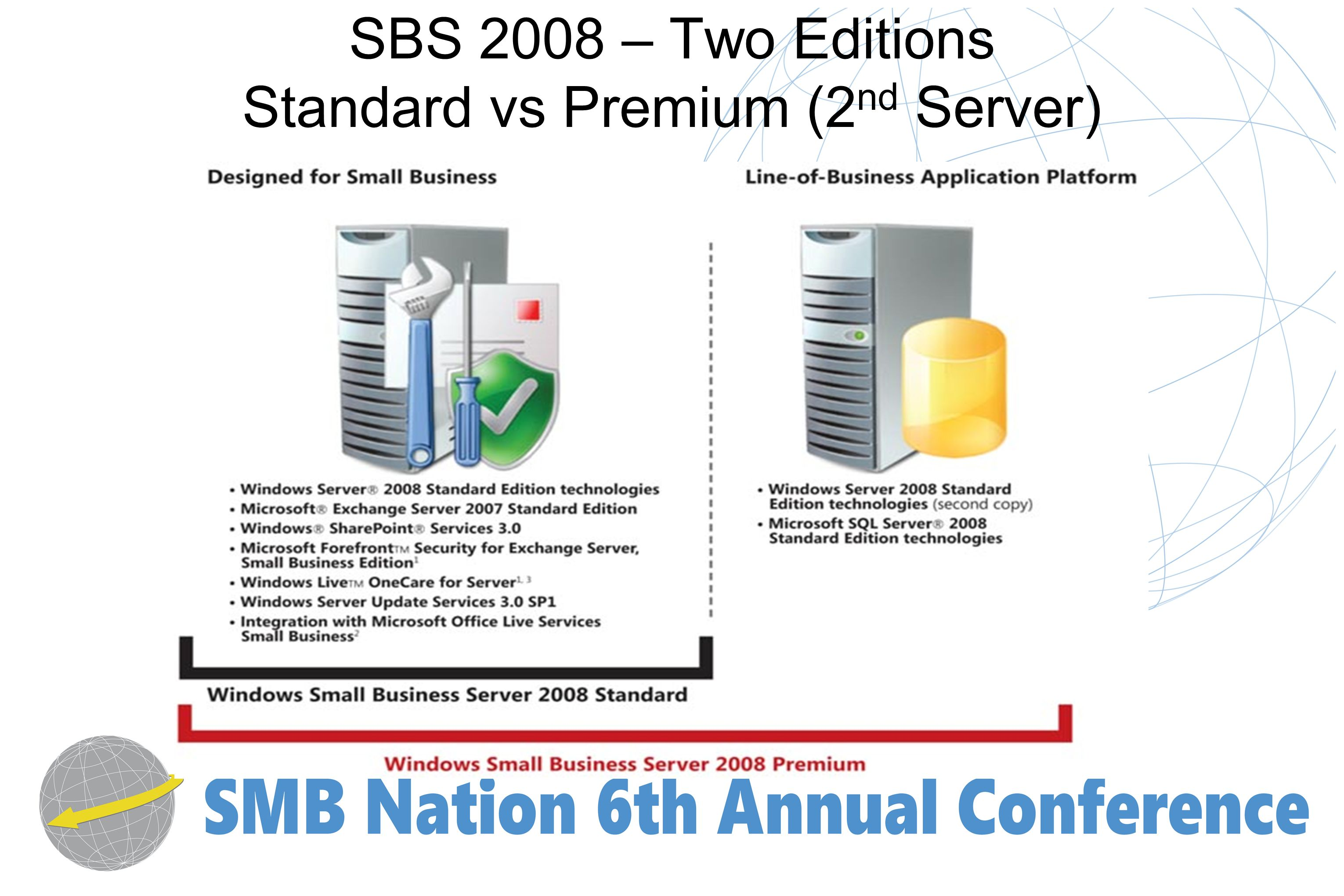 SBS 2008 – Two Editions Standard vs Premium (2 nd Server)