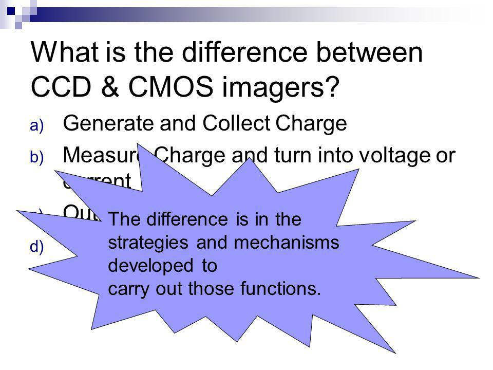 What is the difference between CCD & CMOS imagers.