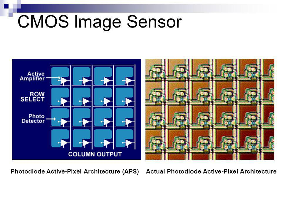 CMOS Image Sensor Photodiode Active-Pixel Architecture (APS) Actual Photodiode Active-Pixel Architecture