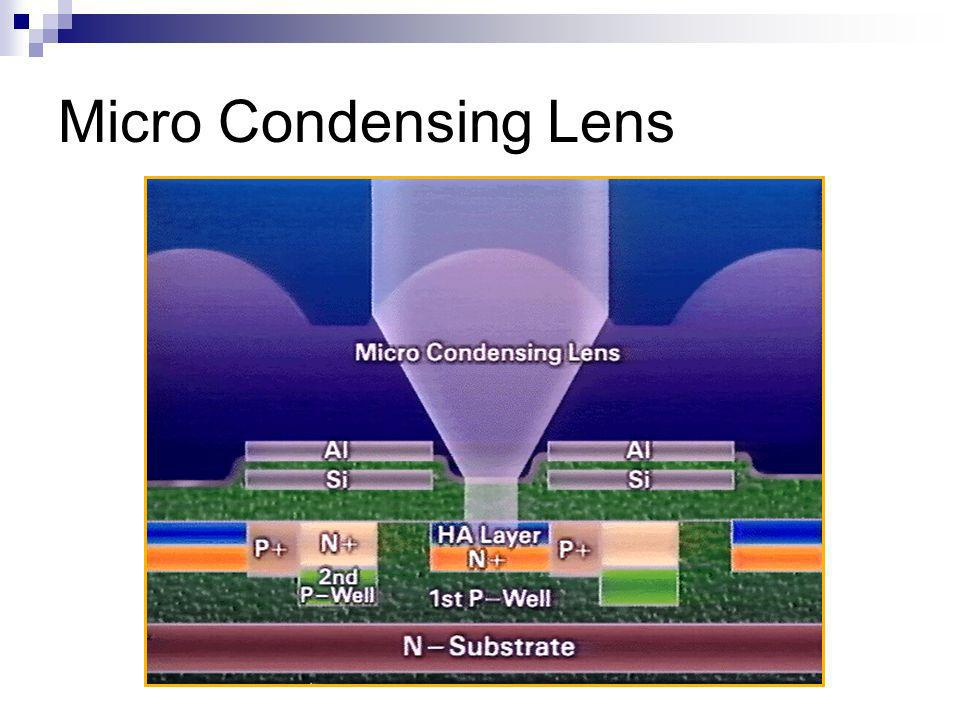 Micro Condensing Lens