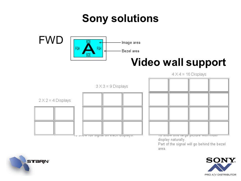 Sony solutions FWD Video wall support