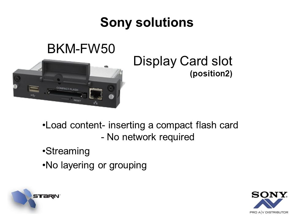 Sony solutions BKM-FW50 Display Card slot (position2) Load content- inserting a compact flash card - No network required Streaming No layering or grouping