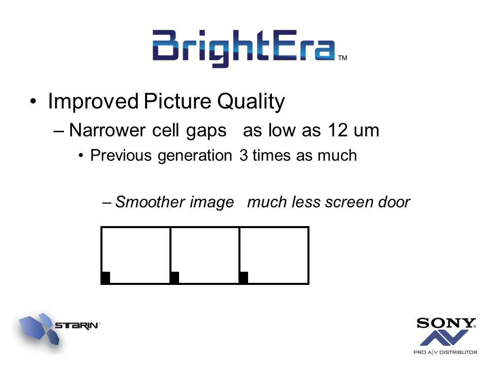 Improved Picture Quality –Narrower cell gaps as low as 12 um Previous generation 3 times as much –Smoother image much less screen door