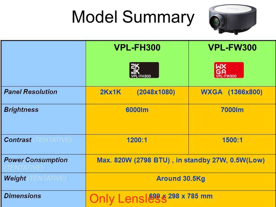 Model Summary VPL-FH300VPL-FW300 Panel Resolution 2Kx1K (2048x1080) WXGA (1366x800) Brightness 6000lm7000lm Contrast (TENTATIVE) 1200:11500:1 Power Co