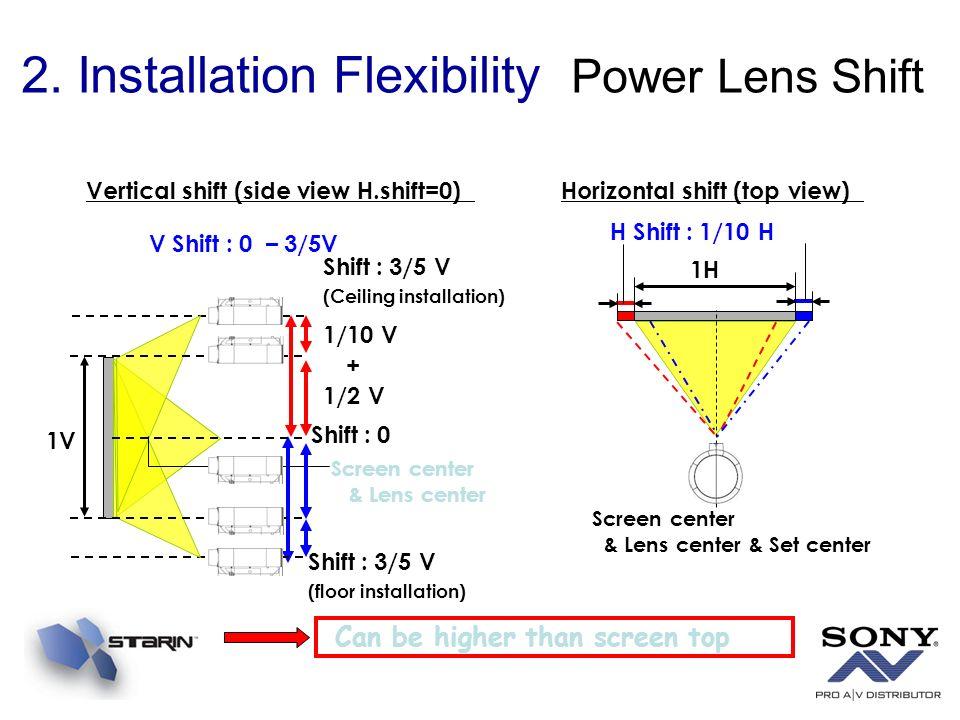 Shift : 0 Shift : 3/5 V (floor installation) Screen center & Lens center Vertical shift (side view H.shift=0) V Shift : 0 – 3/5V Shift : 3/5 V (Ceilin