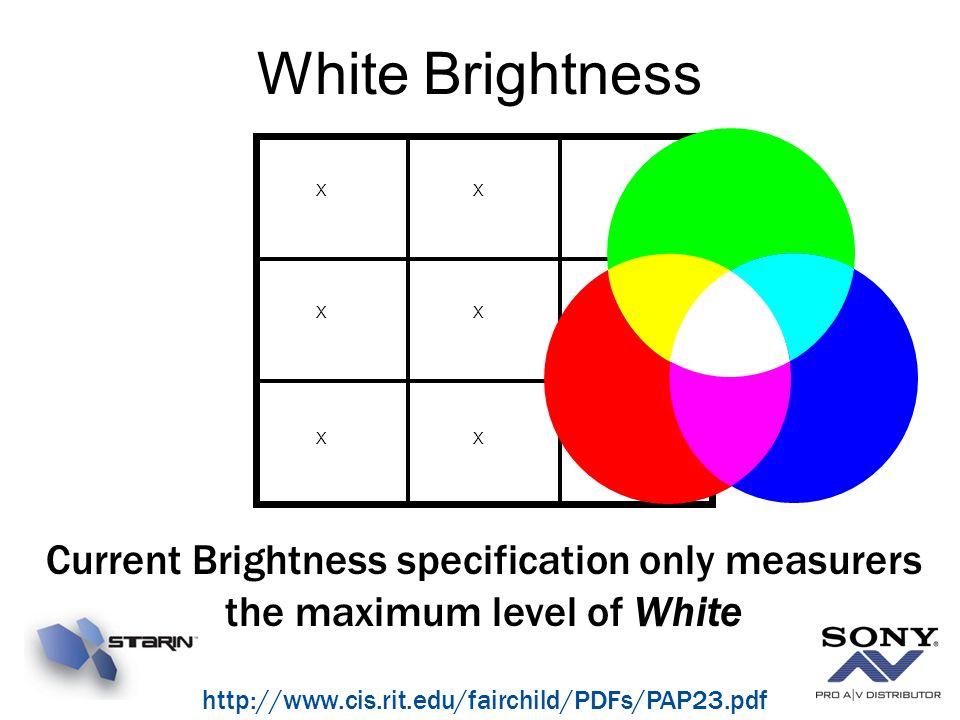 X X X X X X X X X White Brightness http://www.cis.rit.edu/fairchild/PDFs/PAP23.pdf Current Brightness specification only measurers the maximum level o