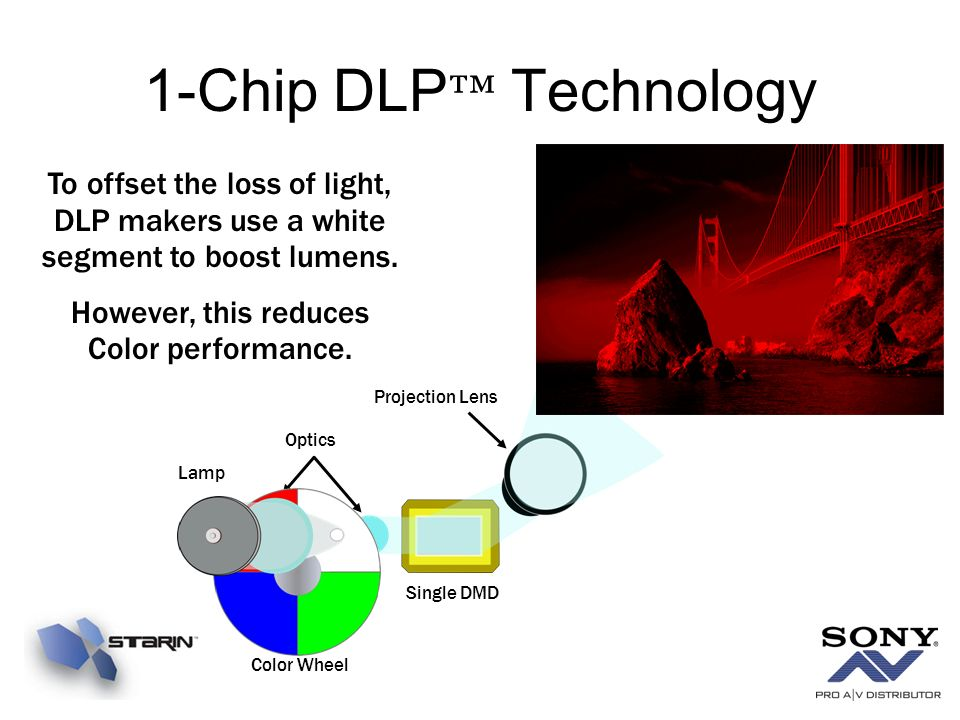 Projection Lens Lamp Single DMD Optics Color Wheel To offset the loss of light, DLP makers use a white segment to boost lumens. However, this reduces