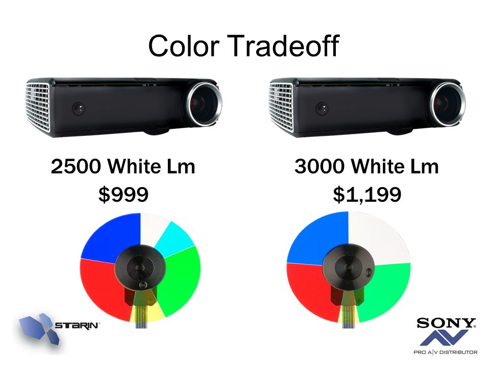 Color Tradeoff 2500 White Lm3000 White Lm $999$1,199