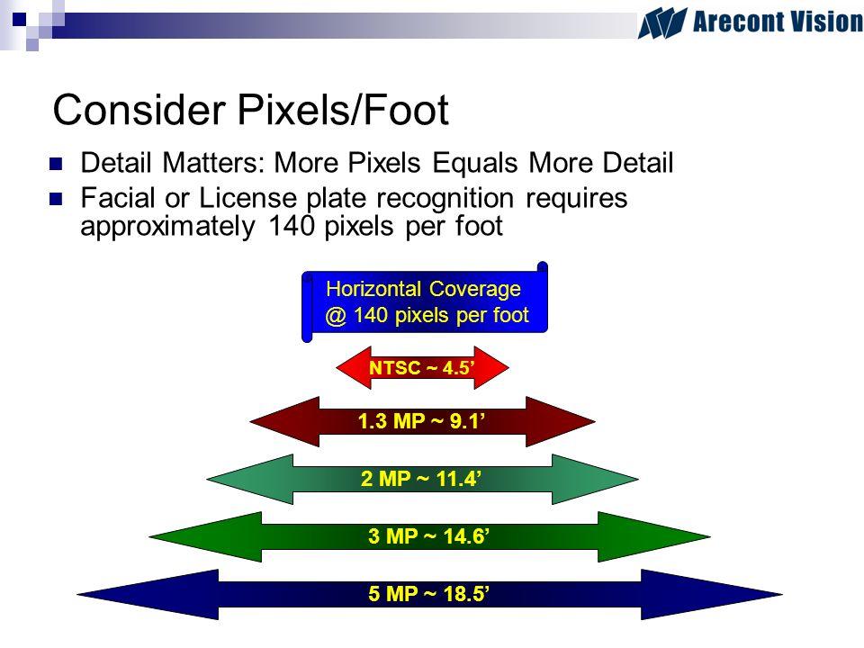 Consider Pixels/Foot Detail Matters: More Pixels Equals More Detail Facial or License plate recognition requires approximately 140 pixels per foot NTSC ~ 4.5 1.3 MP ~ 9.1 2 MP ~ 11.4 3 MP ~ 14.6 5 MP ~ 18.5 Horizontal Coverage @ 140 pixels per foot