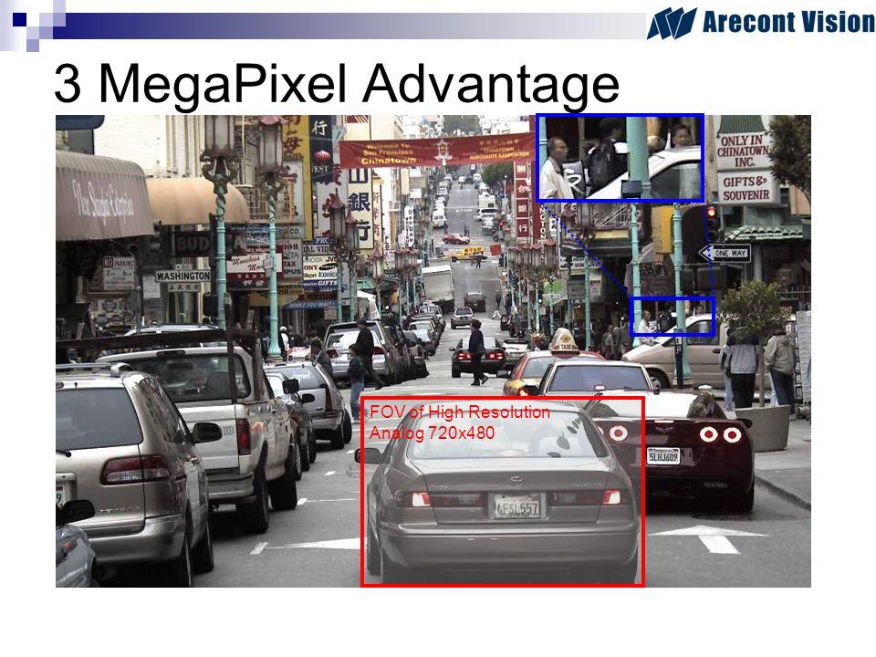 3 MegaPixel Advantage FOV of High Resolution Analog 720x480