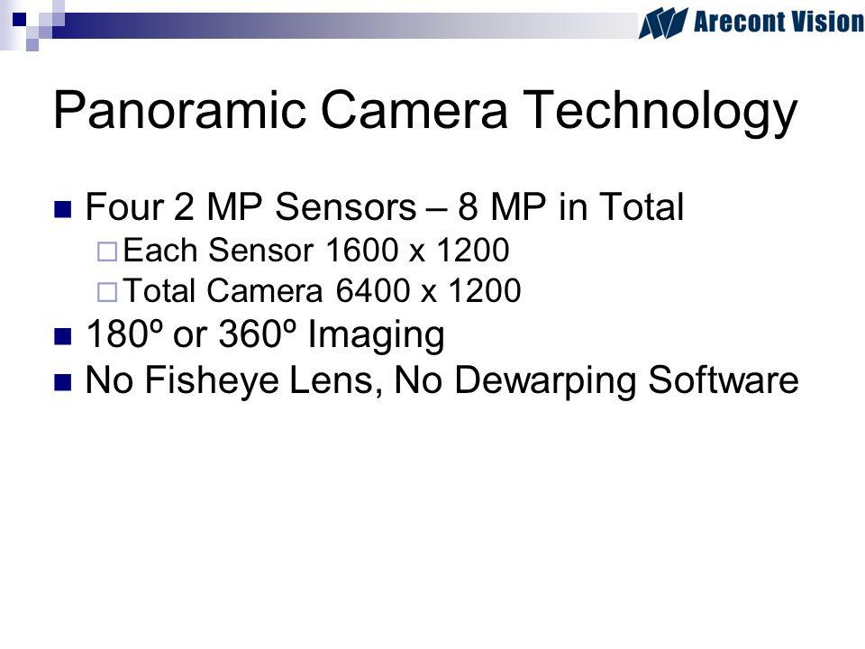 Panoramic Camera Technology Four 2 MP Sensors – 8 MP in Total Each Sensor 1600 x 1200 Total Camera 6400 x 1200 180º or 360º Imaging No Fisheye Lens, No Dewarping Software