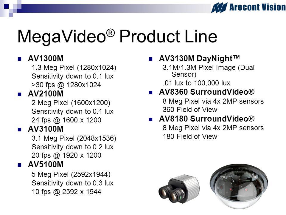 MegaVideo ® Product Line AV1300M 1.3 Meg Pixel (1280x1024) Sensitivity down to 0.1 lux >30 fps @ 1280x1024 AV2100M 2 Meg Pixel (1600x1200) Sensitivity down to 0.1 lux 24 fps @ 1600 x 1200 AV3100M 3.1 Meg Pixel (2048x1536) Sensitivity down to 0.2 lux 20 fps @ 1920 x 1200 AV5100M 5 Meg Pixel (2592x1944 ) Sensitivity down to 0.3 lux 10 fps @ 2592 x 1944 AV3130M DayNight 3.1M/1.3M Pixel Image (Dual Sensor).01 lux to 100,000 lux AV8360 SurroundVideo® 8 Meg Pixel via 4x 2MP sensors 360 Field of View AV8180 SurroundVideo® 8 Meg Pixel via 4x 2MP sensors 180 Field of View