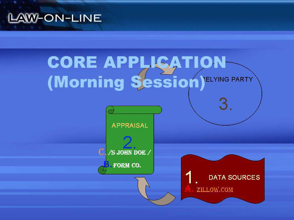 CORE APPLICATION (Morning Session) ZILLOW.COM Form co. /S JOHN DOE / A. B. C.