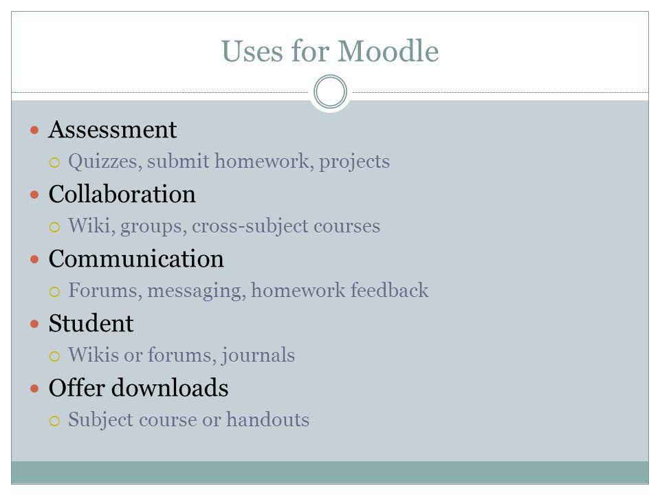 Uses for Moodle Assessment Quizzes, submit homework, projects Collaboration Wiki, groups, cross-subject courses Communication Forums, messaging, homework feedback Student Wikis or forums, journals Offer downloads Subject course or handouts