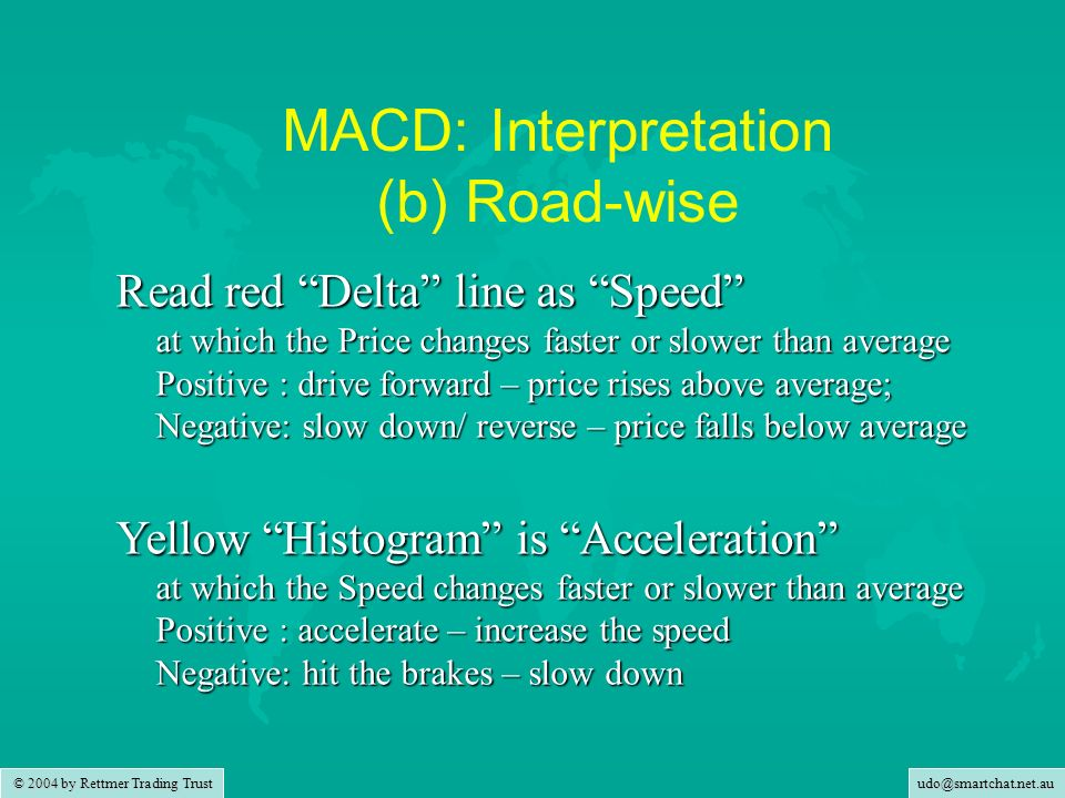 udo@smartchat.net.au © 2004 by Rettmer Trading Trust MACD: Interpretation (b) Road-wise Read red Delta line as Speed at which the Price changes faster
