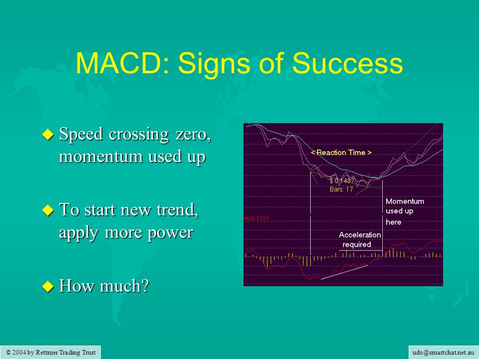 udo@smartchat.net.au © 2004 by Rettmer Trading Trust MACD: Signs of Success u Speed crossing zero, momentum used up u To start new trend, apply more p