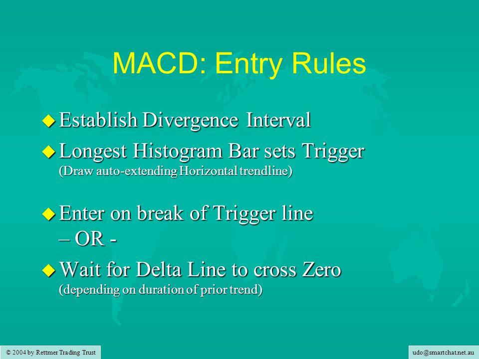 udo@smartchat.net.au © 2004 by Rettmer Trading Trust MACD: Entry Rules u Establish Divergence Interval u Longest Histogram Bar sets Trigger (Draw auto
