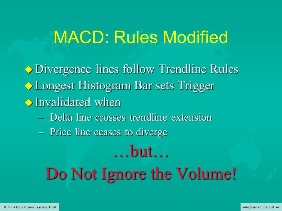 udo@smartchat.net.au © 2004 by Rettmer Trading Trust MACD: Rules Modified u Divergence lines follow Trendline Rules u Longest Histogram Bar sets Trigg
