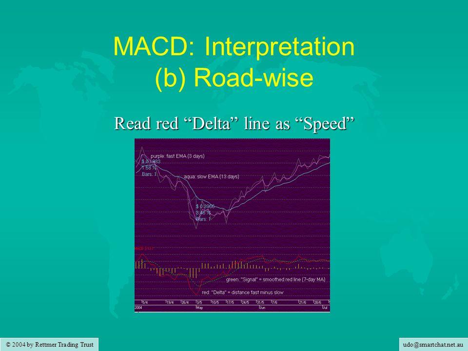 udo@smartchat.net.au © 2004 by Rettmer Trading Trust MACD: Interpretation (b) Road-wise Read red Delta line as Speed