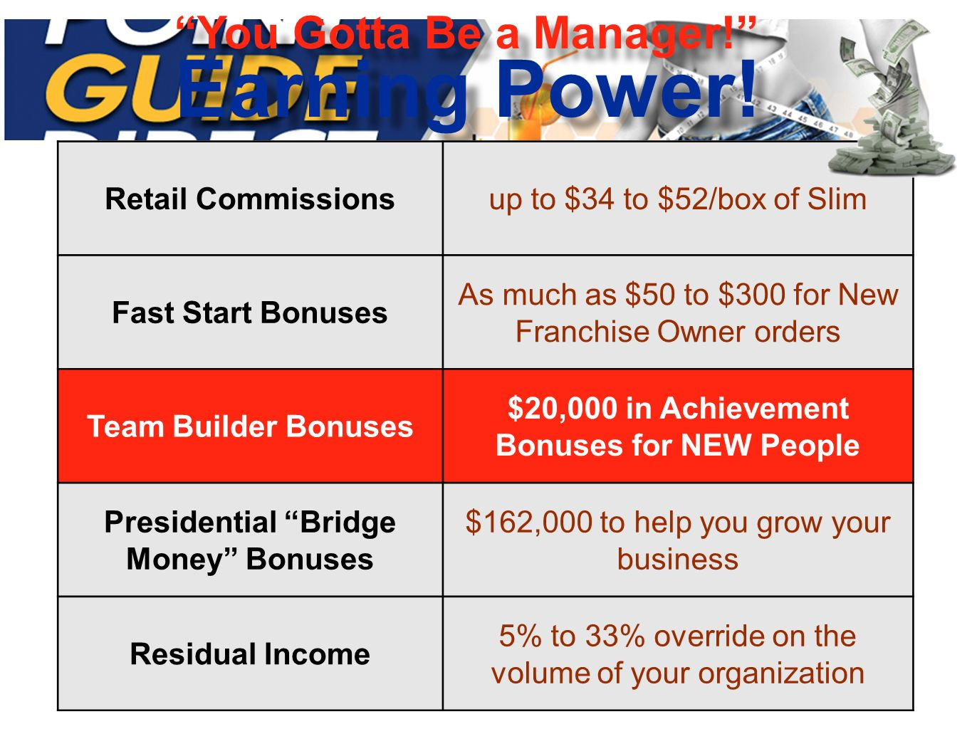 Earning Power! Retail Commissionsup to $34 to $52/box of Slim Fast Start Bonuses As much as $50 to $300 for New Franchise Owner orders Team Builder Bo