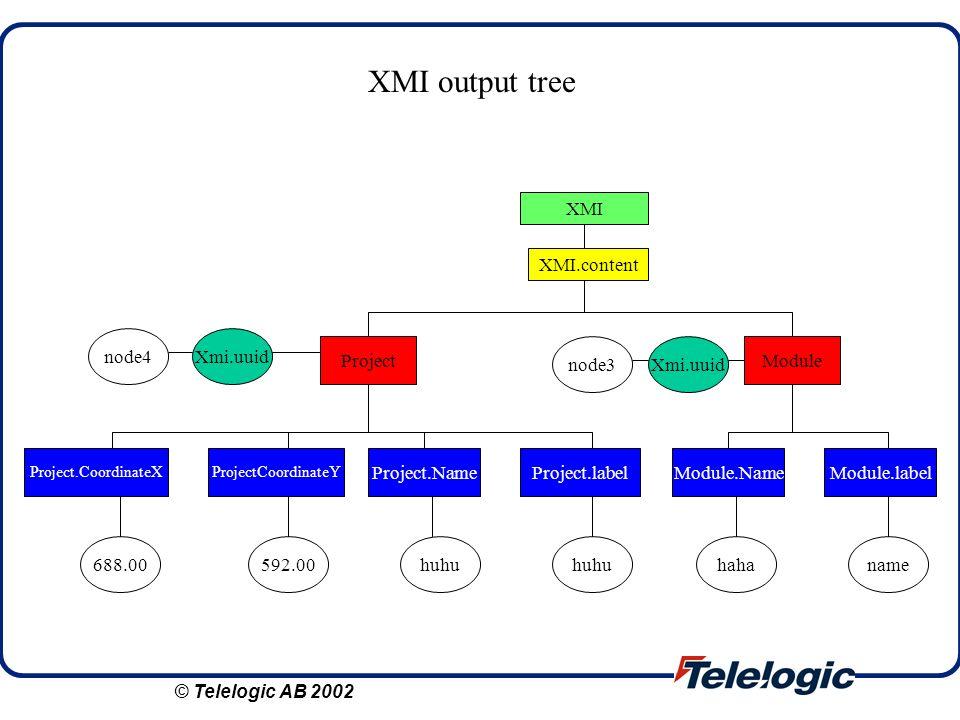XMI output tree XMI XMI.content ModuleProject Project.CoordinateXProjectCoordinateY Project.NameProject.labelModule.NameModule.label Xmi.uuid node3 68