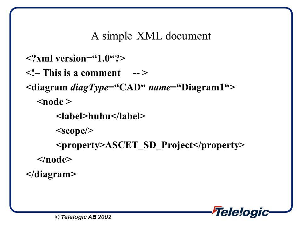 A simple XML document huhu ASCET_SD_Project © Telelogic AB 2002