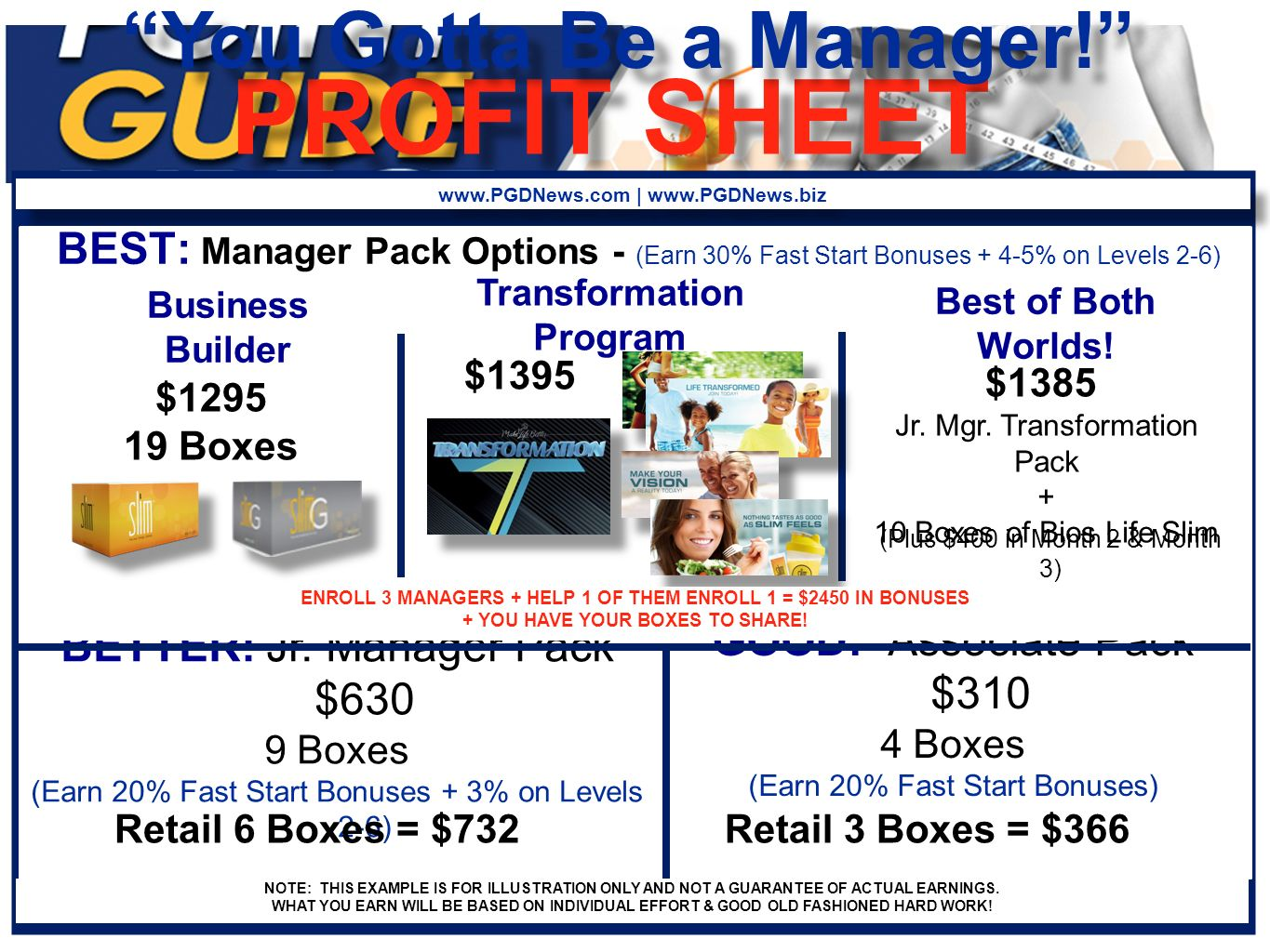 PROFIT SHEET You Gotta Be a Manager. www.PGDNews.com | www.PGDNews.biz BETTER: Jr.