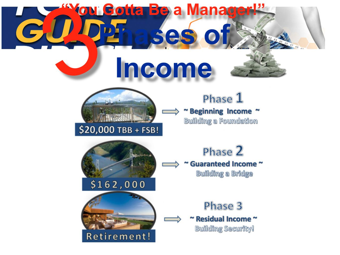 Phases of Income You Gotta Be a Manager! 3 3