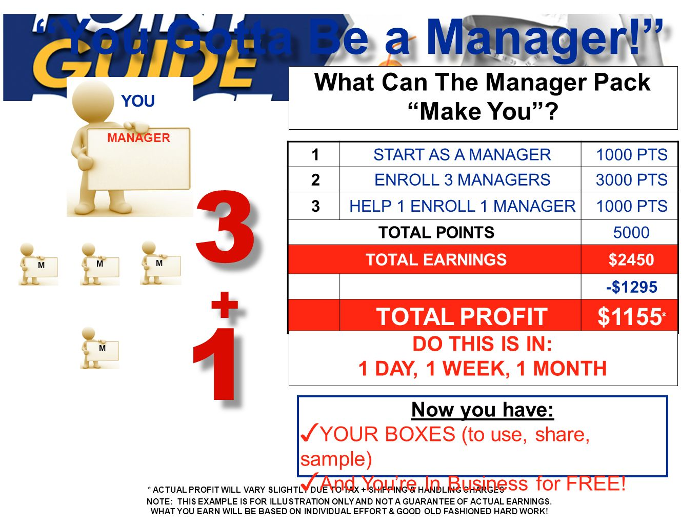 You Gotta Be a Manager. What Can The Manager Pack Make You.