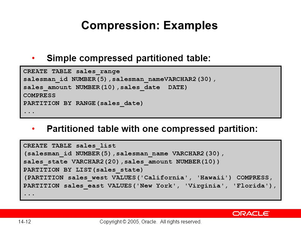 14-12 Copyright © 2005, Oracle. All rights reserved. Compression: Examples Simple compressed partitioned table: Partitioned table with one compressed