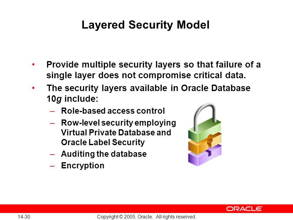 14-30 Copyright © 2005, Oracle. All rights reserved. Layered Security Model Provide multiple security layers so that failure of a single layer does no