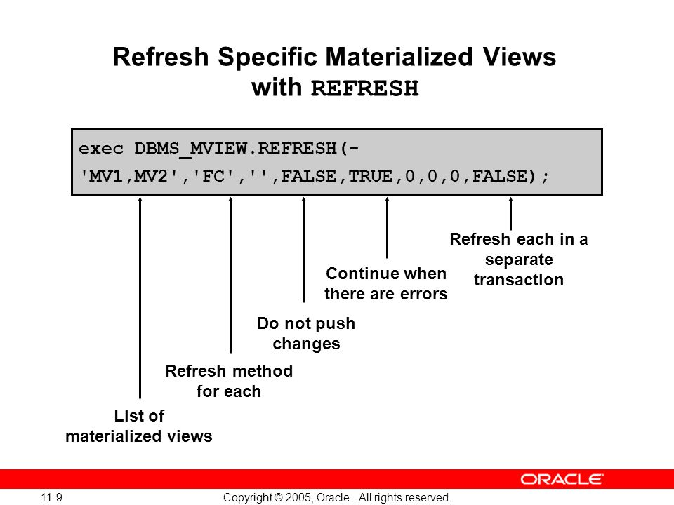 11-9 Copyright © 2005, Oracle. All rights reserved. Refresh Specific Materialized Views with REFRESH exec DBMS_MVIEW.REFRESH(- 'MV1,MV2','FC','',FALSE