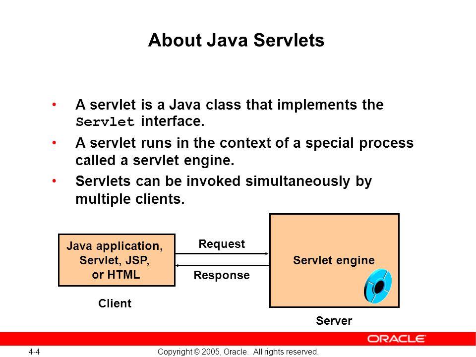 4-4 Copyright © 2005, Oracle. All rights reserved. Client Server Servlet engine Java application, Servlet, JSP, or HTML About Java Servlets A servlet
