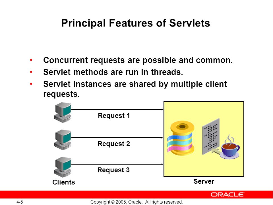 4-5 Copyright © 2005, Oracle.All rights reserved.
