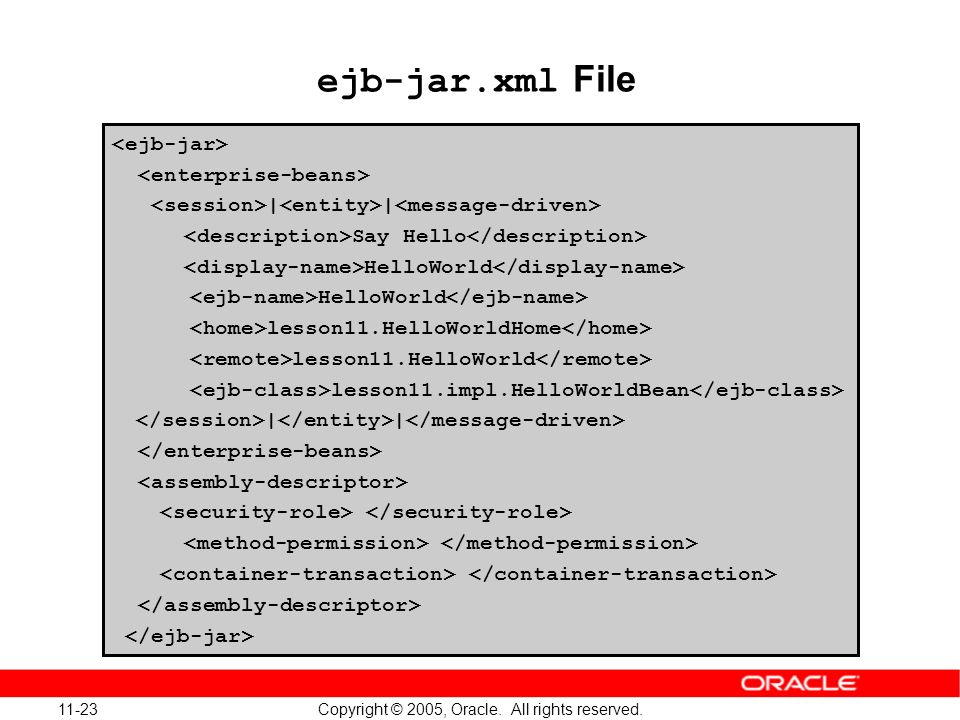 11-23 Copyright © 2005, Oracle. All rights reserved.