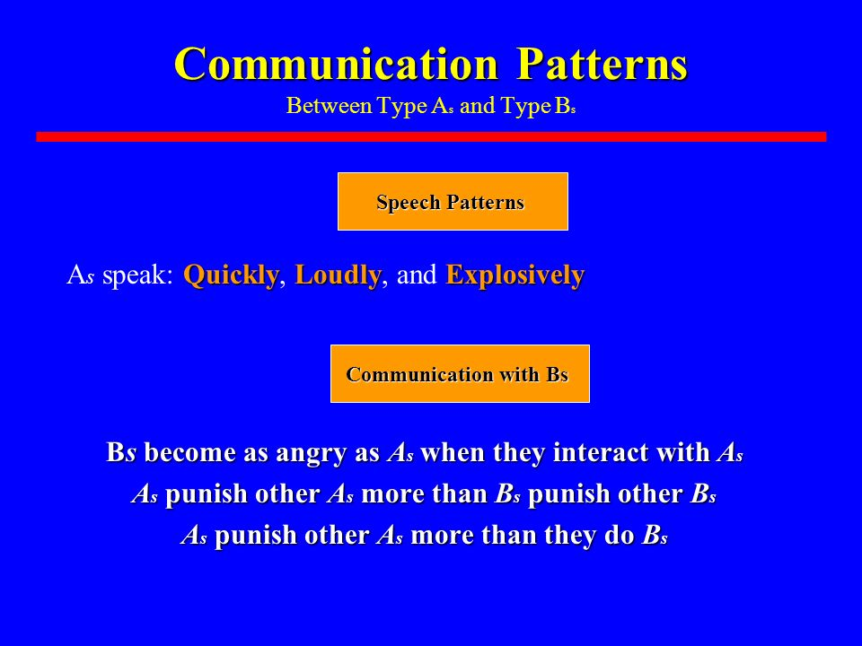 Communication Patterns Communication Patterns Between Type A s and Type B s Bs become as angry as A s when they interact with A s A s punish other A s more than B s punish other B s A s punish other A s more than they do B s Speech Patterns QuicklyLoudlyExplosively A s speak: Quickly, Loudly, and Explosively Communication with Bs