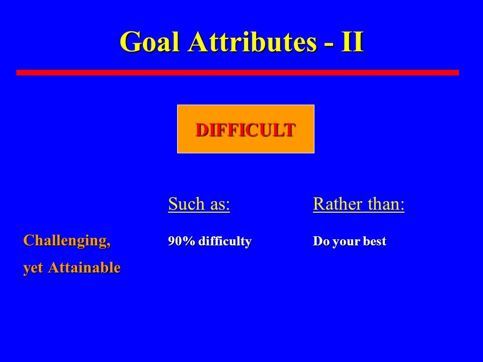 Goal Attributes - II Such as:Rather than: Challenging, 90% difficulty Do your best yet Attainable DIFFICULT