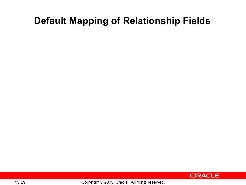 15-29 Copyright © 2005, Oracle. All rights reserved. Default Mapping of Relationship Fields