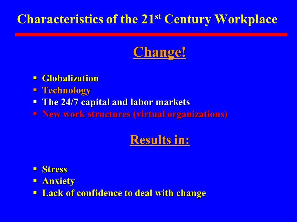 Characteristics of the 21 st Century Workplace Change! Globalization Globalization Technology Technology The 24/7 capital and labor markets The 24/7 c