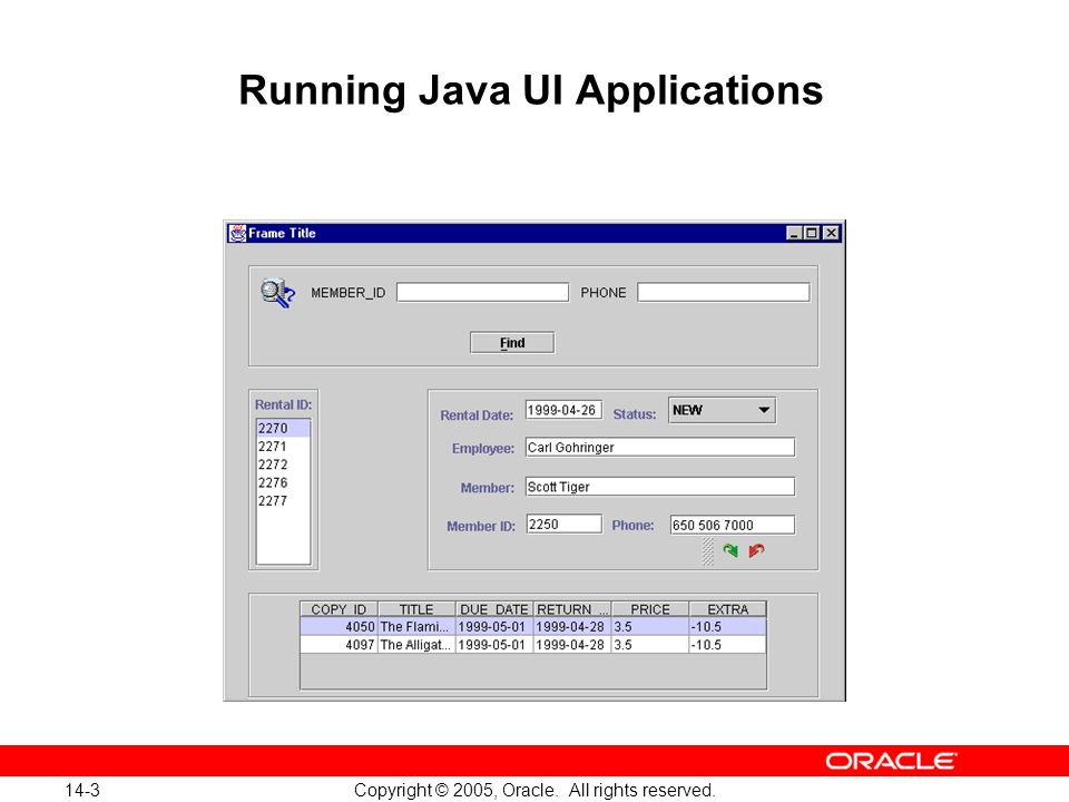 14-3 Copyright © 2005, Oracle. All rights reserved. Running Java UI Applications