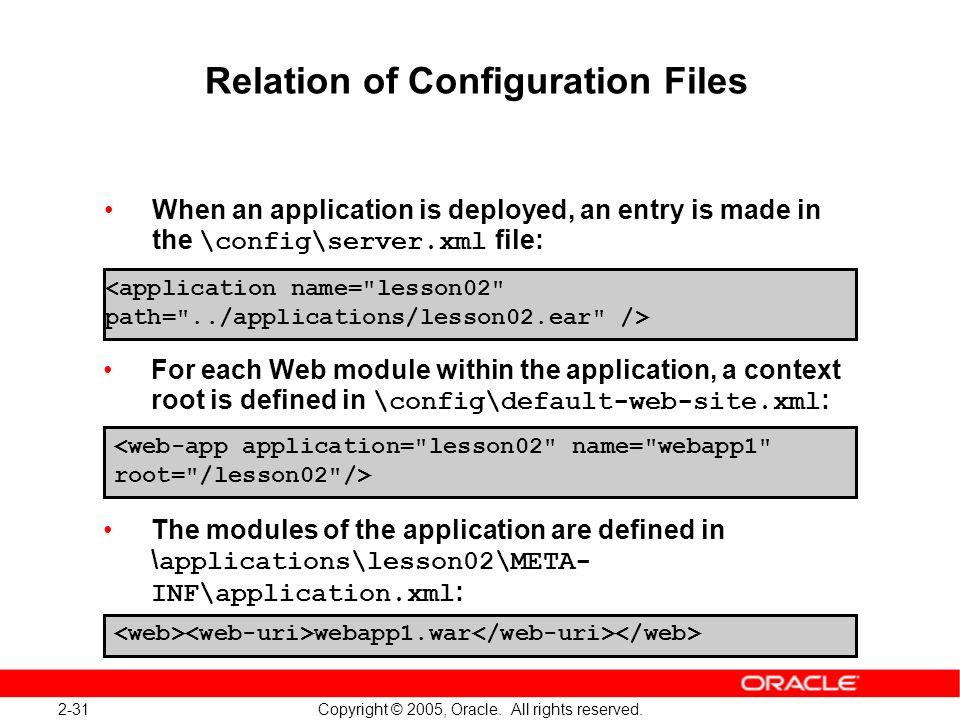 2-31 Copyright © 2005, Oracle. All rights reserved. Relation of Configuration Files webapp1.war When an application is deployed, an entry is made in t