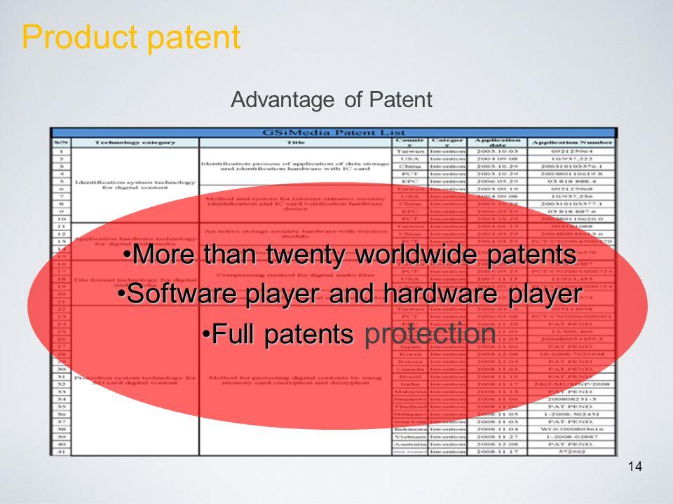14 Advantage of Patent More than twenty worldwide patentsMore than twenty worldwide patents Software player and hardware playerSoftware player and hardware player Full patentsFull patents protection Product patent