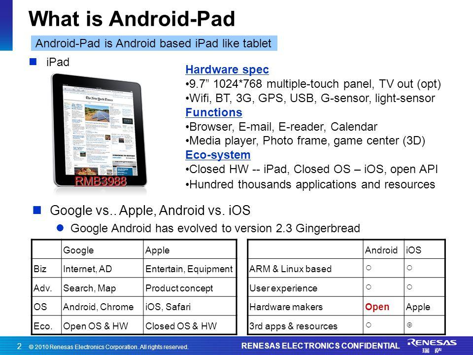 © 2010 Renesas Electronics Corporation. All rights reserved. RENESAS ELECTRONICS CONFIDENTIAL 2 What is Android-Pad iPad RMB3988 Hardware spec 9.7 102