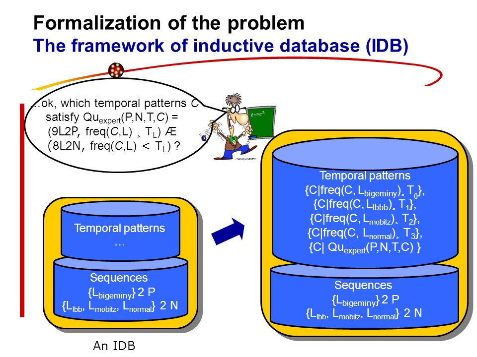 Formalization of the problem The framework of inductive database (IDB) Sequences {L bigeminy } 2 P {L lbb, L mobitz, L normal } 2 N Temporal patterns