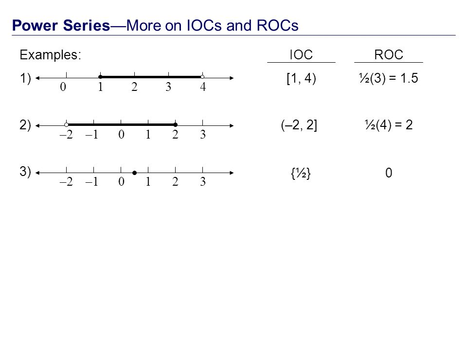 Power SeriesMore on IOCs and ROCs IOCROC [1, 4)½(3) = 1.5 (–2, 2]½(4) = 2 Examples: 1) 2) 3) 02413 –213–120 –213–120 {½}0