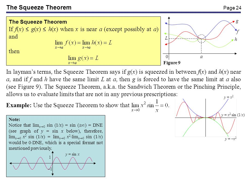 Page 24 The Squeeze Theorem If f(x) g(x) h(x) when x is near a (except possibly at a) and then In laymans terms, the Squeeze Theorem says if g(x) is s