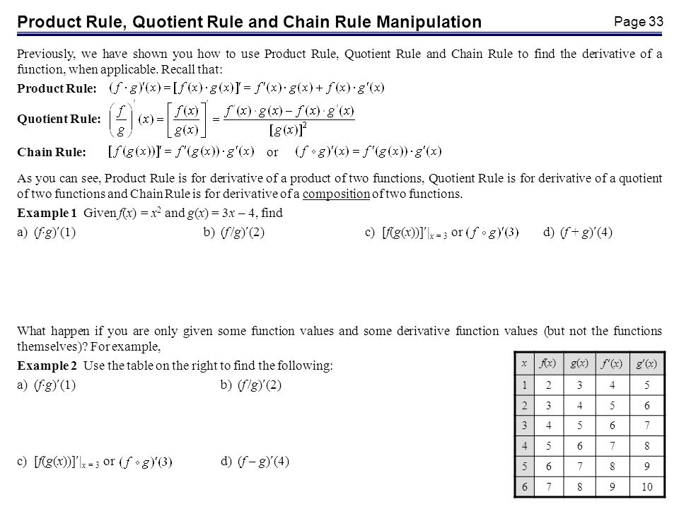 Page 33 Product Rule, Quotient Rule and Chain Rule Manipulation Previously, we have shown you how to use Product Rule, Quotient Rule and Chain Rule to find the derivative of a function, when applicable.