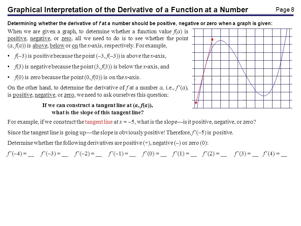 Page 8 Determining whether the derivative of f at a number should be positive, negative or zero when a graph is given: When we are given a graph, to determine whether a function value f(a) is positive, negative, or zero, all we need to do is to see whether the point (a, f(a)) is above, below or on the x-axis, respectively.