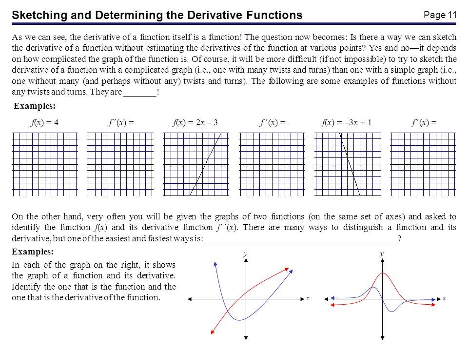 Page 11 As we can see, the derivative of a function itself is a function.